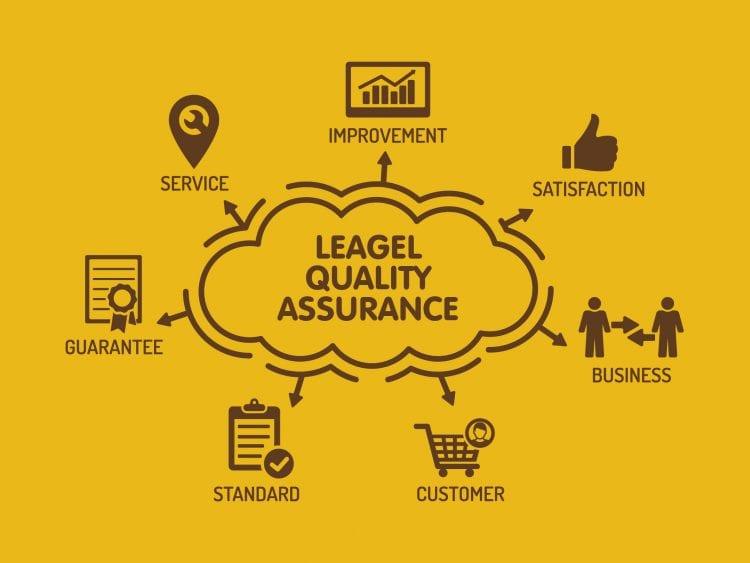 Assicurazione Qualità Leagel