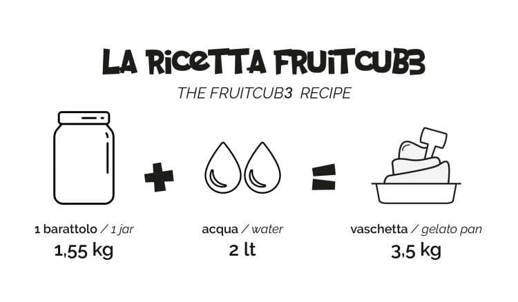 La ricetta Fruitcub3